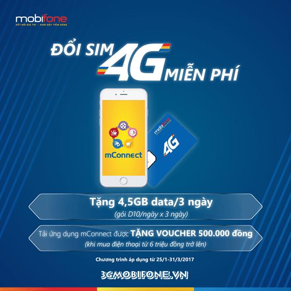 Giải đáp thắc mắc Đổi Sim 4G Mobifone ở đâu?