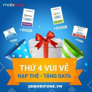 Chương trình Mobifone khuyến mãi nạp thẻ tặng Data