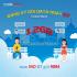 Đăng ký gói D7 Mobifone nhận 1,2GB/ngày