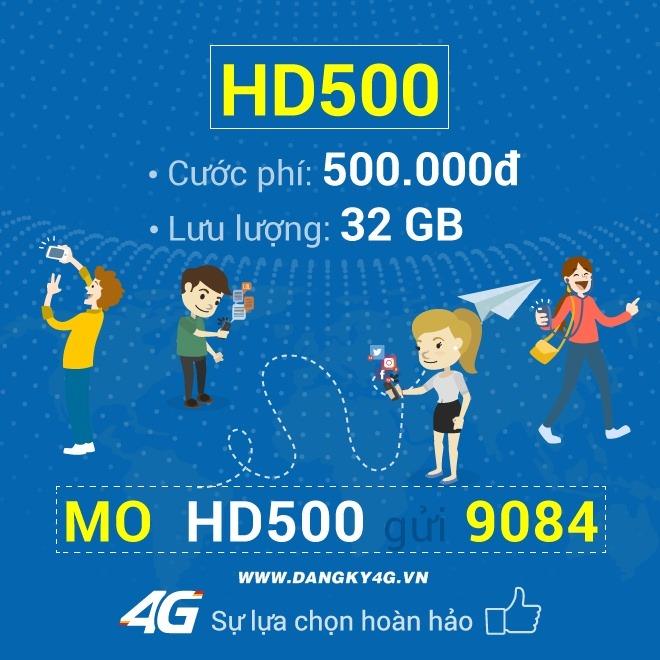 Cách đăng ký gói HD500 Mobifone