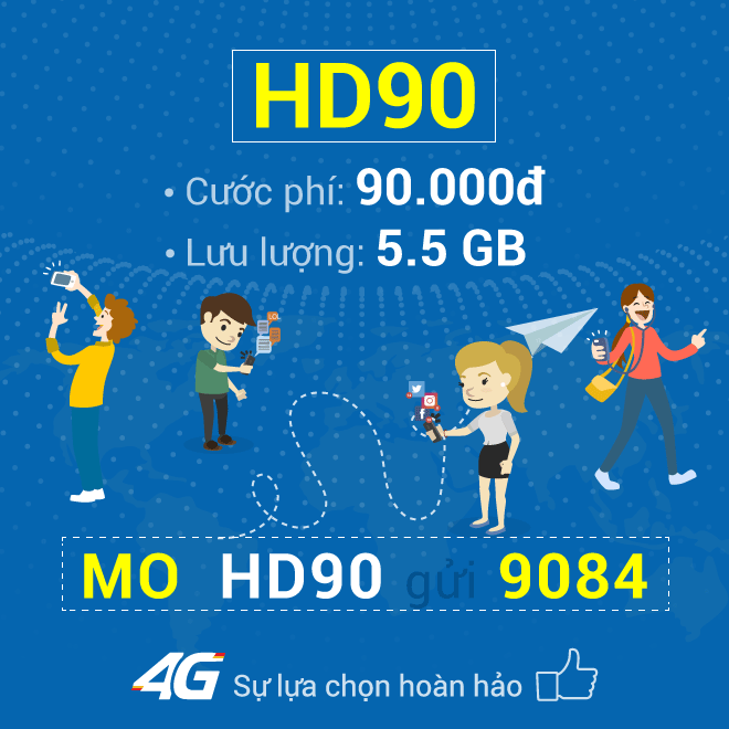 Đăng ký gói 4G HD90 Mobifone nhận 5.5 GB chỉ với 90.000Đ