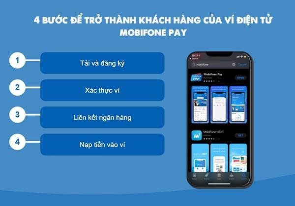 Mobifone PAY là gì?